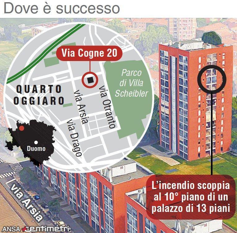 Milano, palazzo in fiamme: grave bimbo