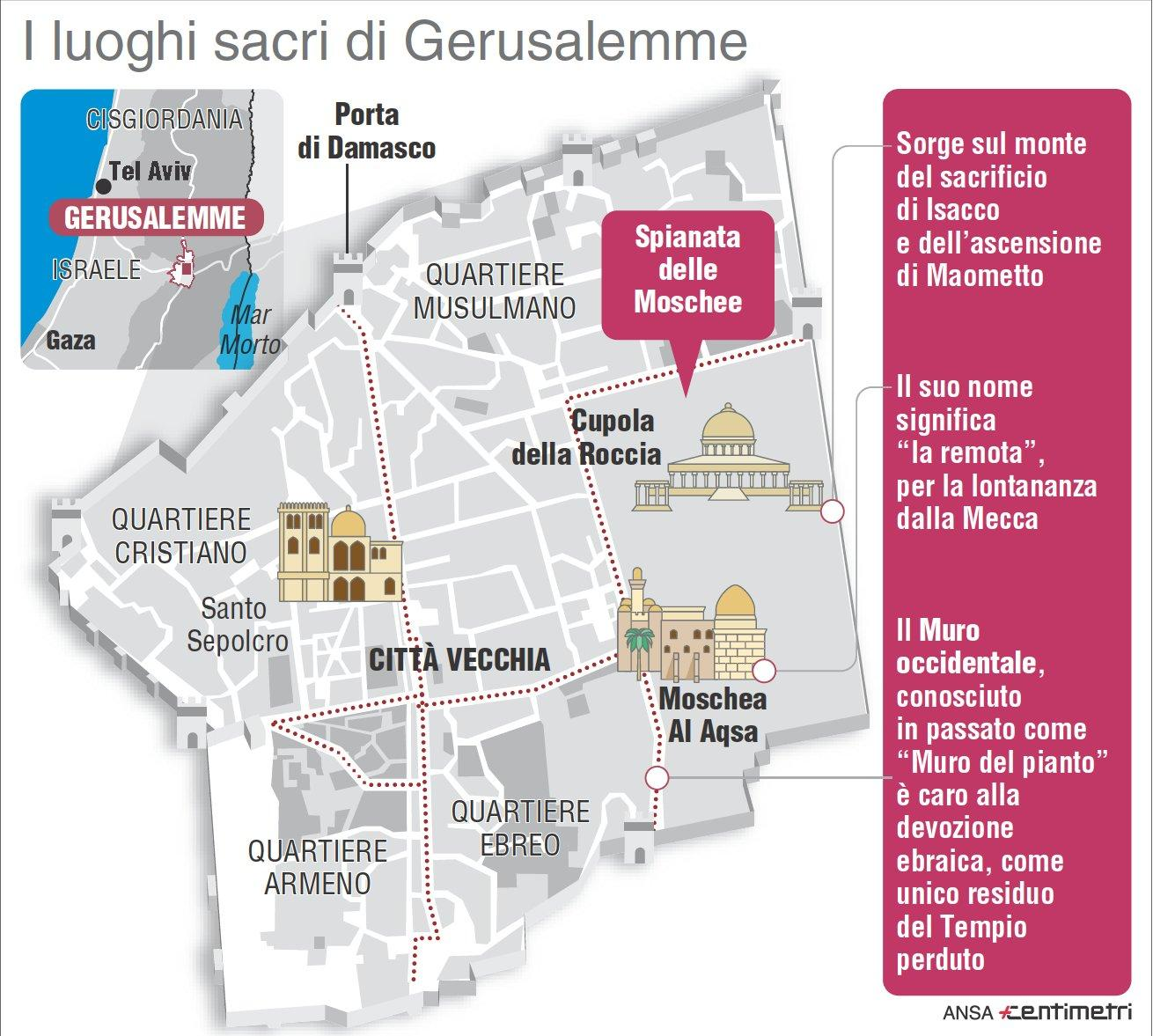 Gerusalemme, la mappa dei luoghi sacri della città