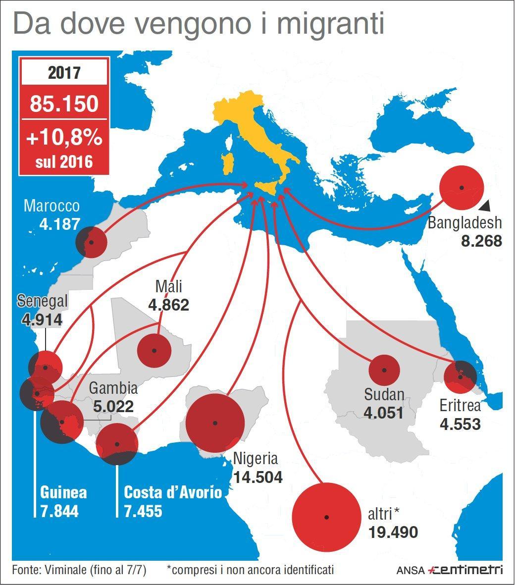 Da dove vengono i migranti che arrivano in Italia